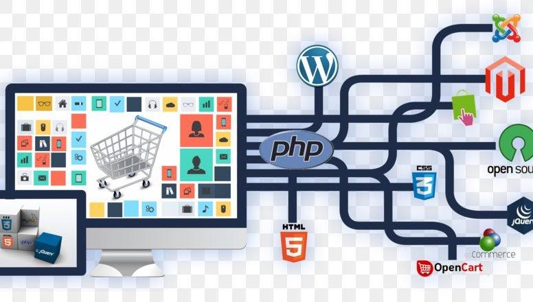 eCommerce Web Design Canada